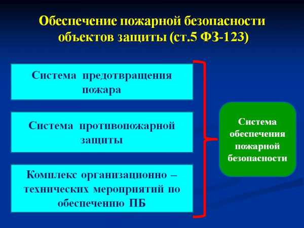 Обеспечение пожарной безопасности на элеваторах правила эксплуатации ленточных конвейеров их назначение